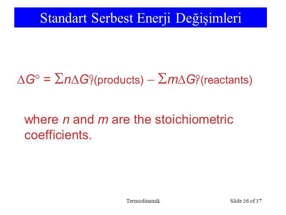 Standart Serbest Enerji Değişimleri