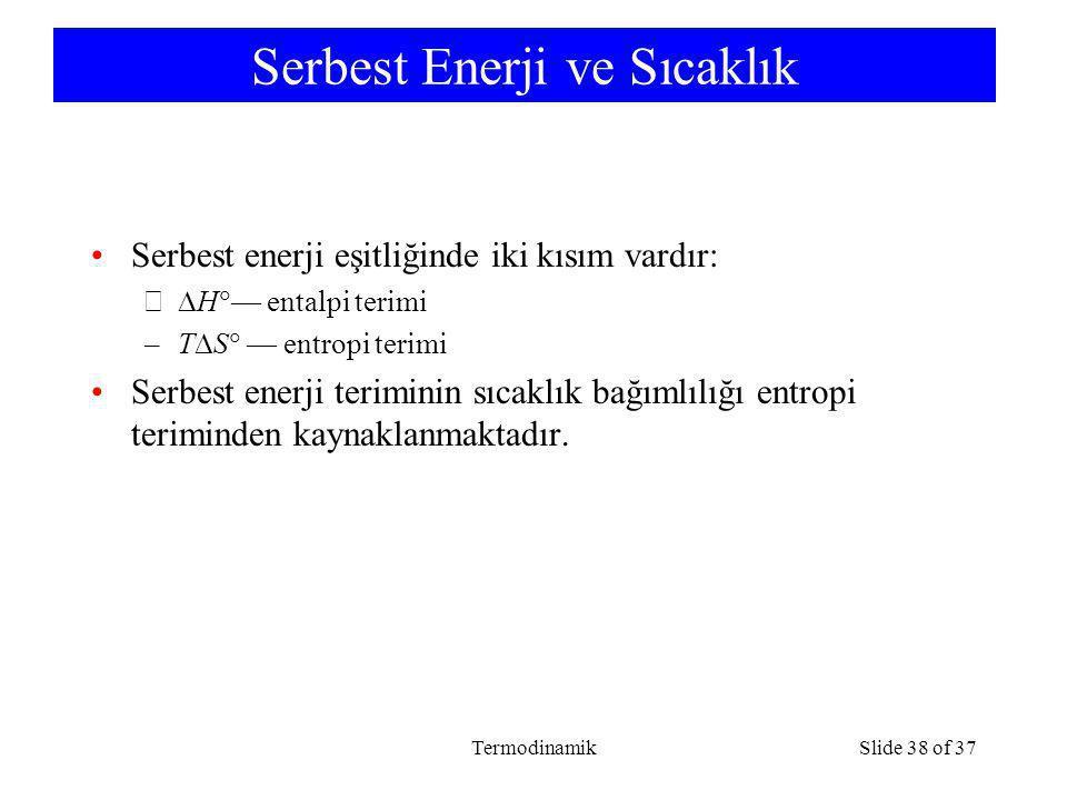 Serbest Enerji ve Sıcaklık