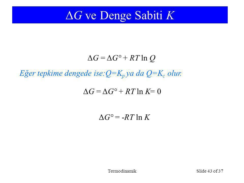 ΔG ve Denge Sabiti K ΔG = ΔG° + RT ln Q