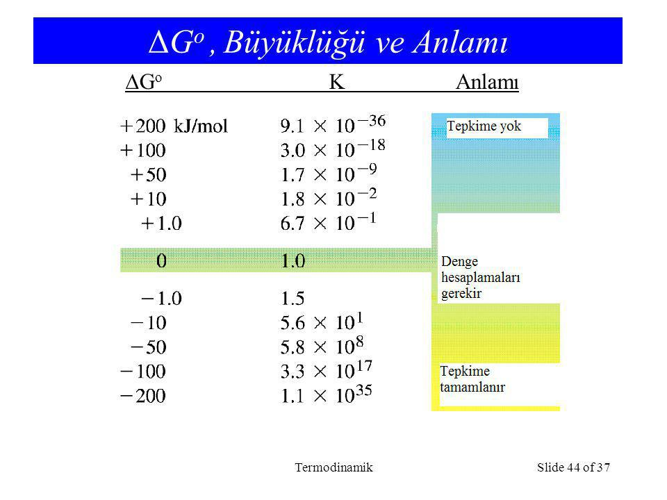 ΔGo , Büyüklüğü ve Anlamı