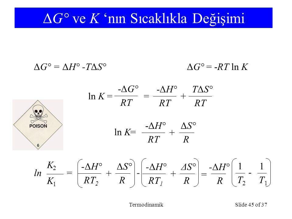 ΔG° ve K 'nın Sıcaklıkla Değişimi