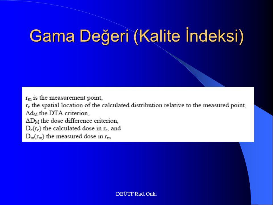 Gama Değeri (Kalite İndeksi)