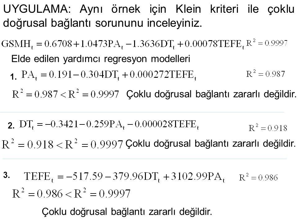 UYGULAMA: Aynı örnek için Klein kriteri ile çoklu doğrusal bağlantı sorununu inceleyiniz.