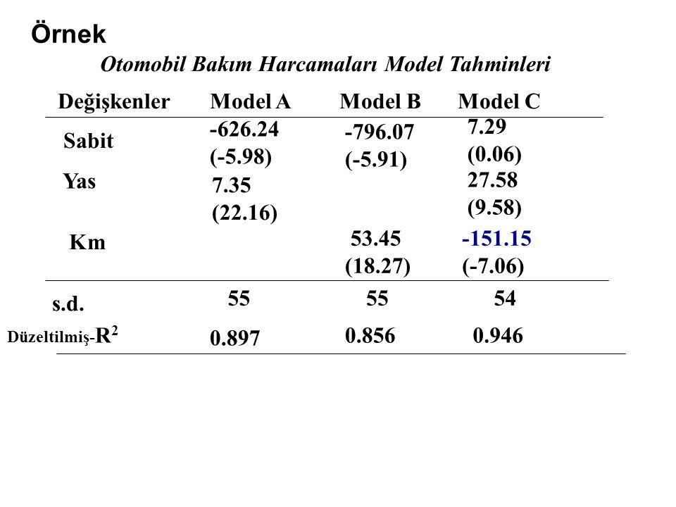 Örnek Otomobil Bakım Harcamaları Model Tahminleri Değişkenler Model A