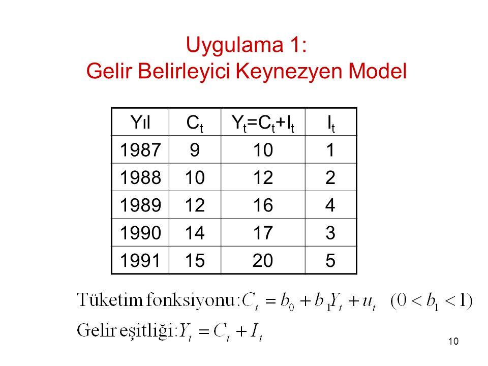 Uygulama 1: Gelir Belirleyici Keynezyen Model
