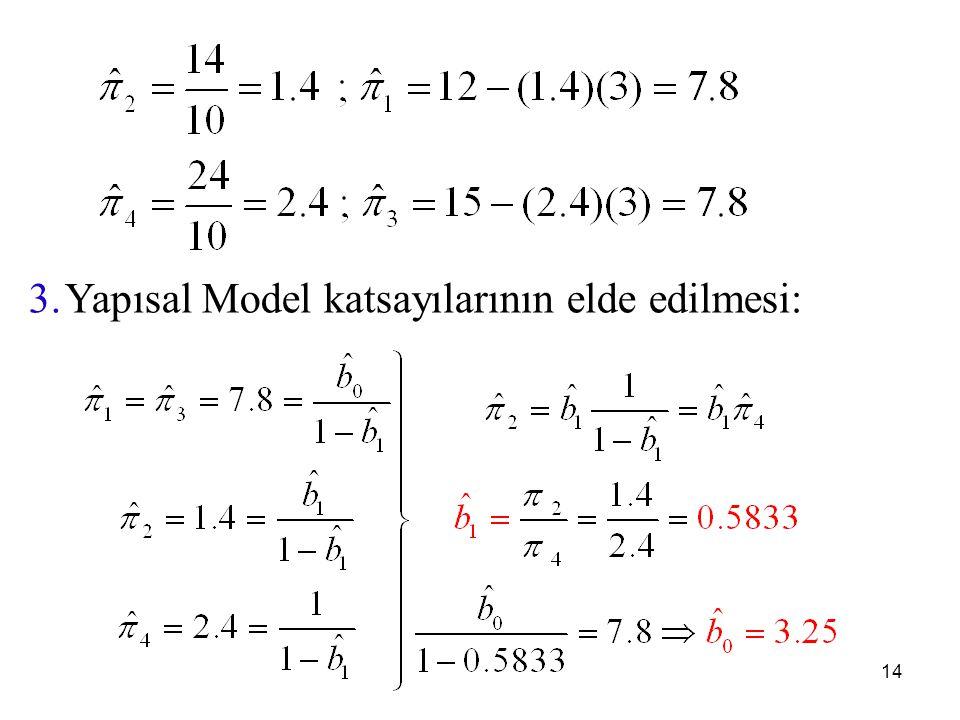 Yapısal Model katsayılarının elde edilmesi:
