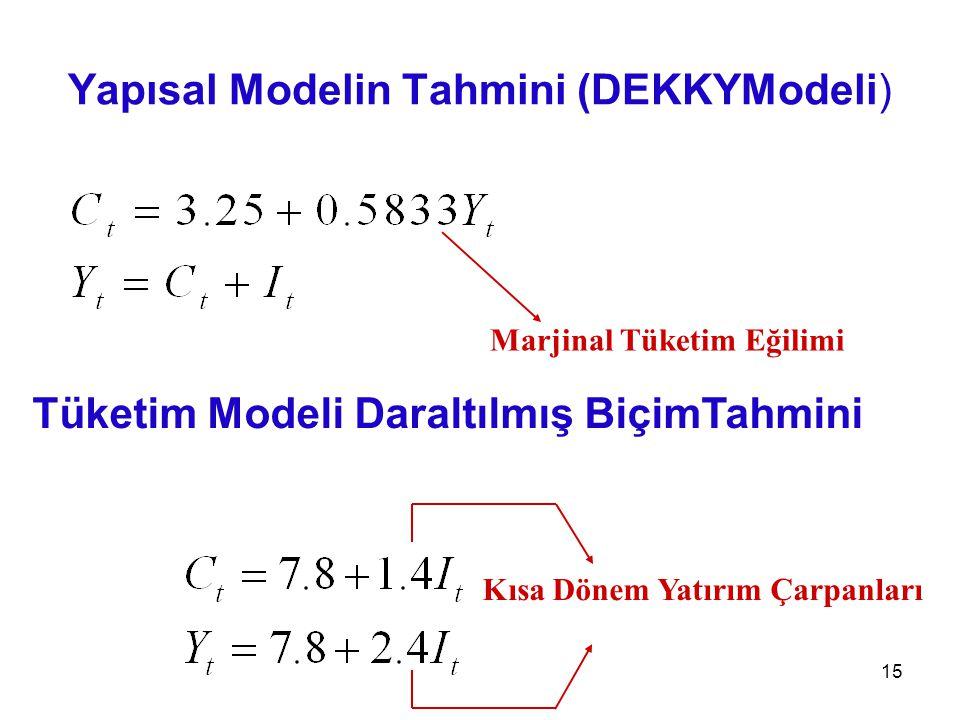 Yapısal Modelin Tahmini (DEKKYModeli)