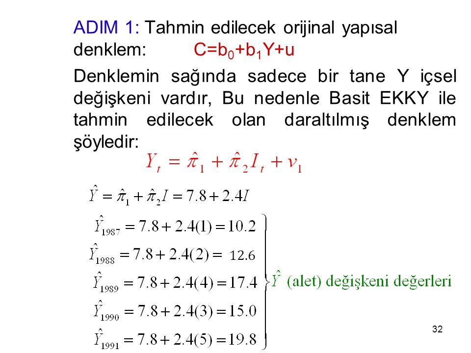 ADIM 1: Tahmin edilecek orijinal yapısal denklem: C=b0+b1Y+u