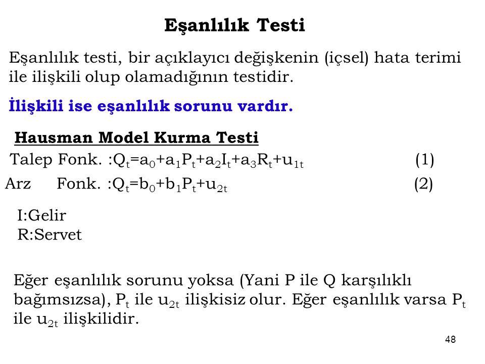 Eşanlılık Testi Eşanlılık testi, bir açıklayıcı değişkenin (içsel) hata terimi ile ilişkili olup olamadığının testidir.