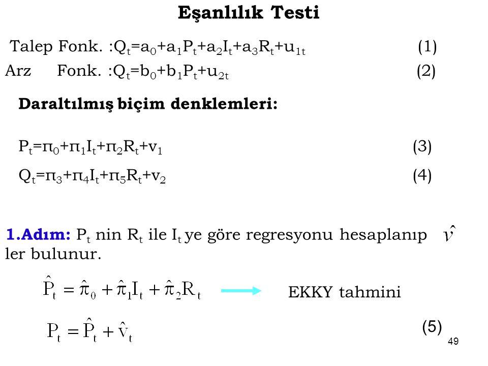 Eşanlılık Testi Talep Fonk. :Qt=a0+a1Pt+a2It+a3Rt+u1t (1)