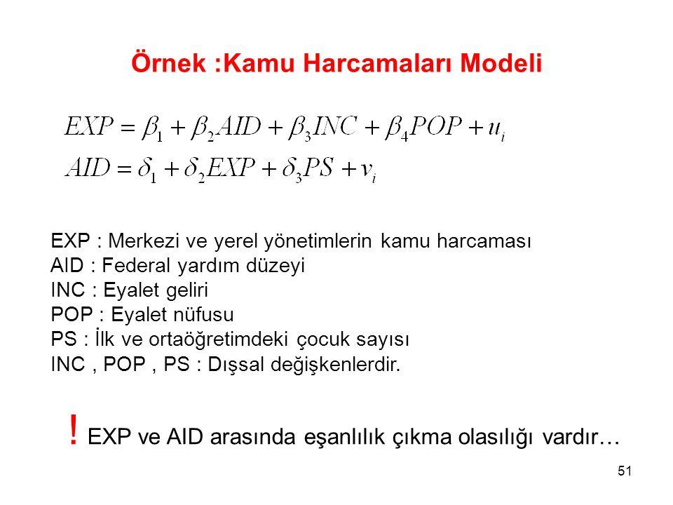 Örnek :Kamu Harcamaları Modeli