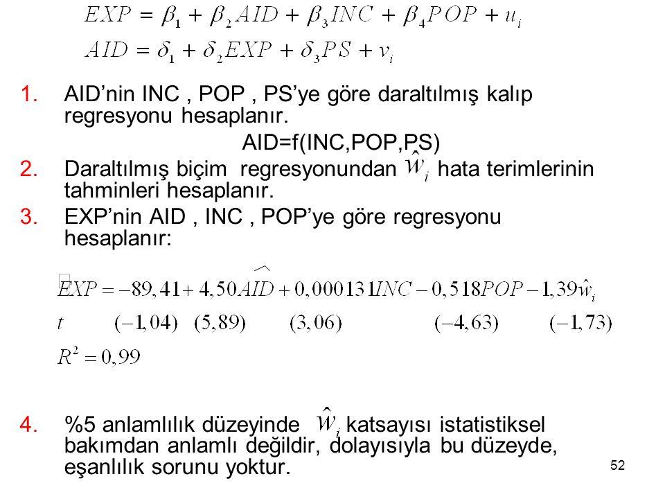 AID'nin INC , POP , PS'ye göre daraltılmış kalıp regresyonu hesaplanır.
