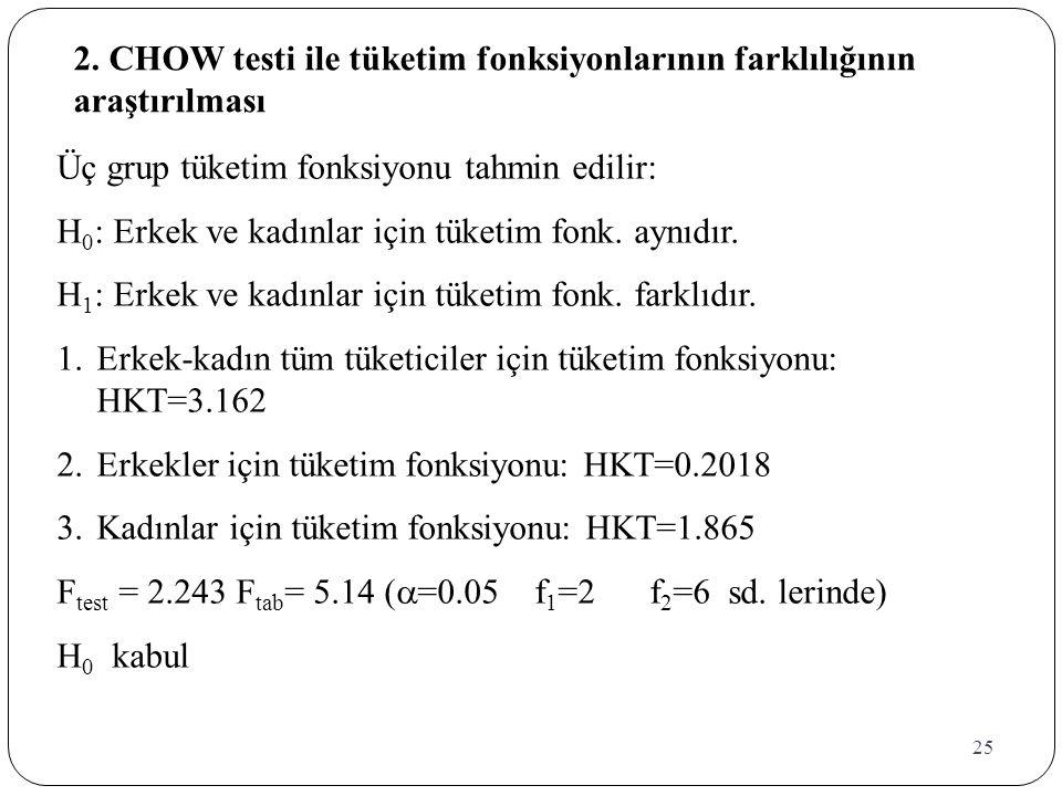 2. CHOW testi ile tüketim fonksiyonlarının farklılığının araştırılması