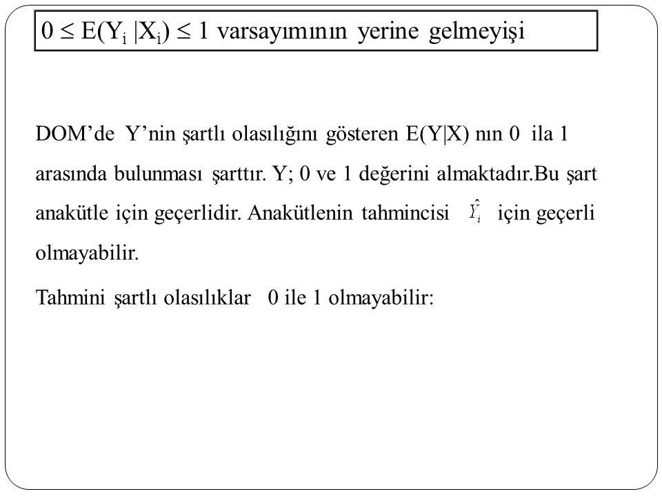 0  E(Yi |Xi)  1 varsayımının yerine gelmeyişi