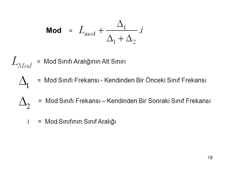 Mod = = Mod Sınıfı Frekansı – Kendinden Bir Sonraki Sınıf Frekansı