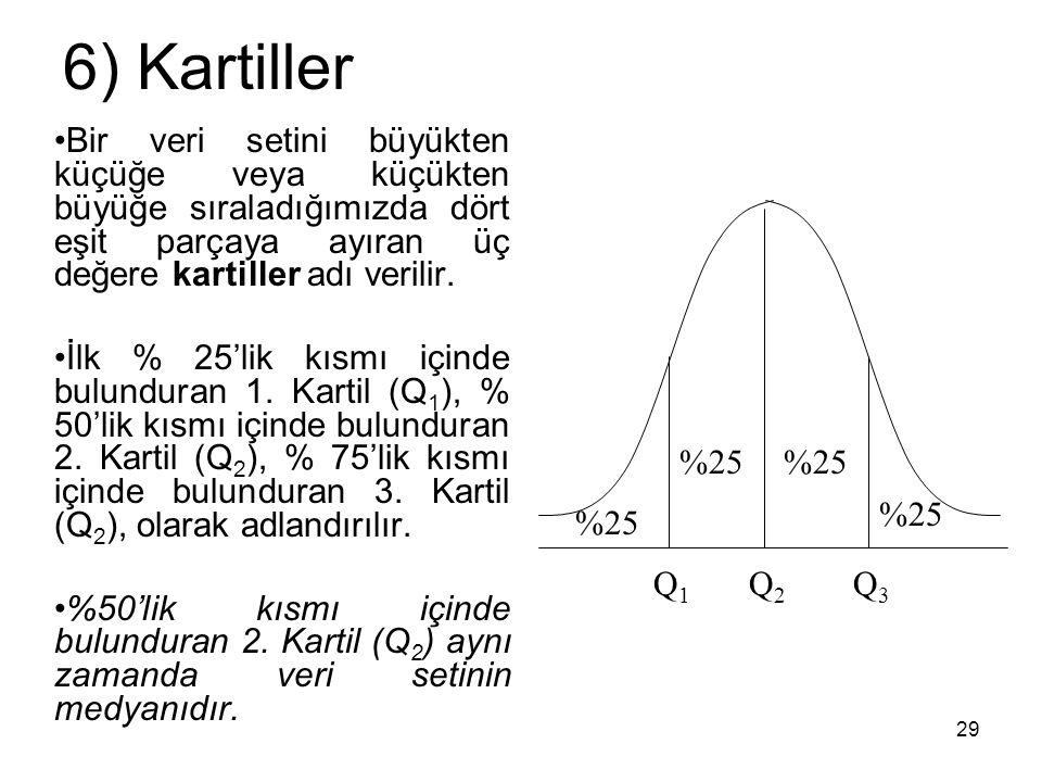 6) Kartiller Bir veri setini büyükten küçüğe veya küçükten büyüğe sıraladığımızda dört eşit parçaya ayıran üç değere kartiller adı verilir.