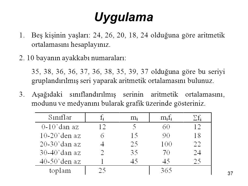 Uygulama Beş kişinin yaşları: 24, 26, 20, 18, 24 olduğuna göre aritmetik ortalamasını hesaplayınız.