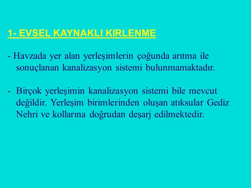 1- EVSEL KAYNAKLI KIRLENME