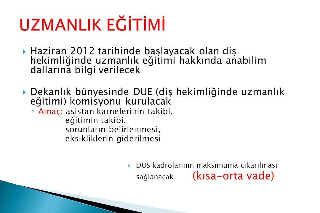 UZMANLIK EĞİTİMİ Haziran 2012 tarihinde başlayacak olan diş hekimliğinde uzmanlık eğitimi hakkında anabilim dallarına bilgi verilecek.