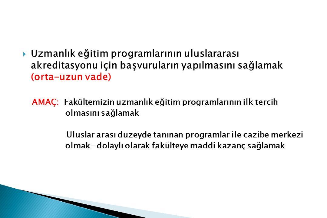 Uzmanlık eğitim programlarının uluslararası akreditasyonu için başvuruların yapılmasını sağlamak (orta-uzun vade)