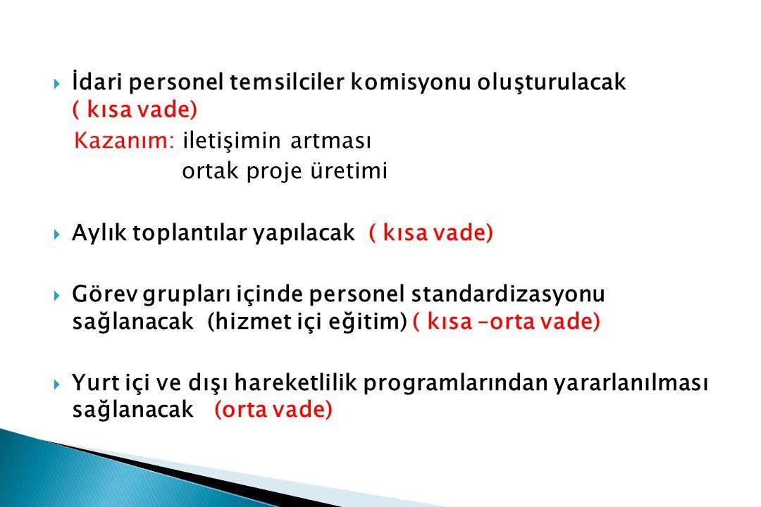 İdari personel temsilciler komisyonu oluşturulacak ( kısa vade)