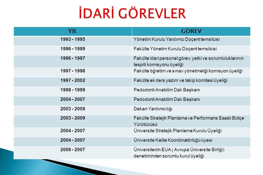 İDARİ GÖREVLER YIL GÖREV 1993 - 1995