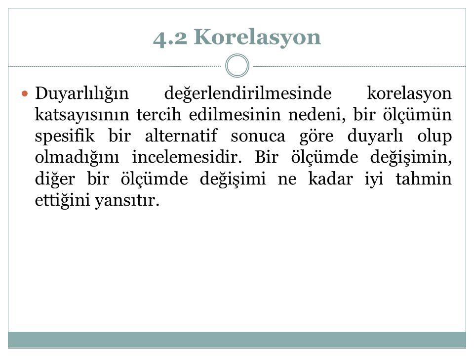 4.2 Korelasyon