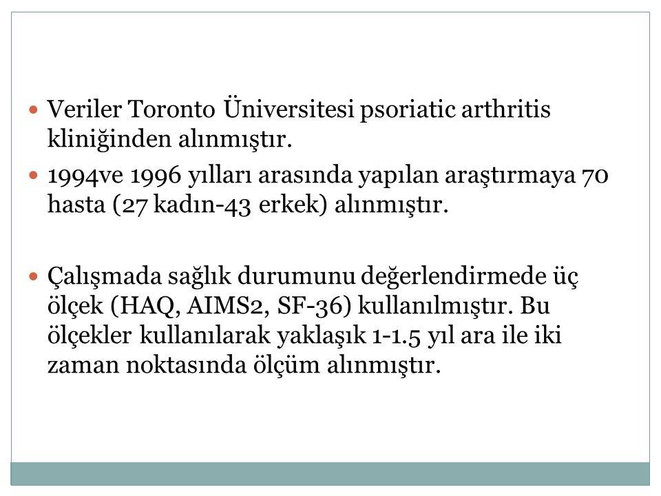 Veriler Toronto Üniversitesi psoriatic arthritis kliniğinden alınmıştır.
