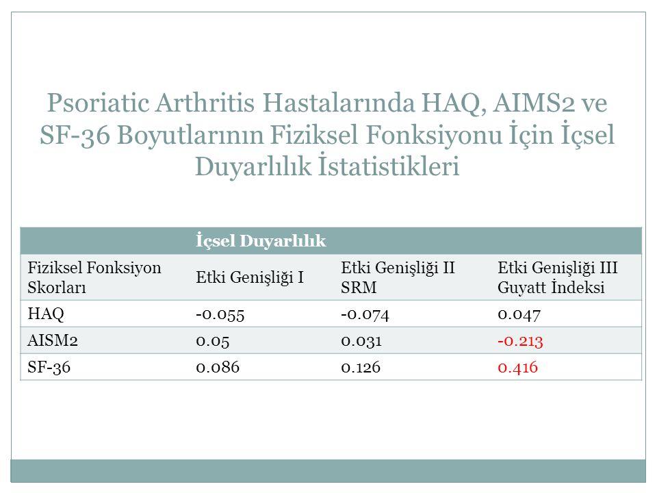 Psoriatic Arthritis Hastalarında HAQ, AIMS2 ve SF-36 Boyutlarının Fiziksel Fonksiyonu İçin İçsel Duyarlılık İstatistikleri