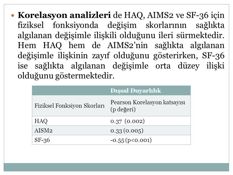 Korelasyon analizleri de HAQ, AIMS2 ve SF-36 için fiziksel fonksiyonda değişim skorlarının sağlıkta algılanan değişimle ilişkili olduğunu ileri sürmektedir. Hem HAQ hem de AIMS2'nin sağlıkta algılanan değişimle ilişkinin zayıf olduğunu gösterirken, SF-36 ise sağlıkta algılanan değişimle orta düzey ilişki olduğunu göstermektedir.