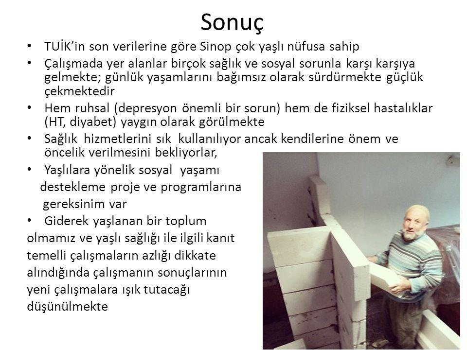 Sonuç TUİK'in son verilerine göre Sinop çok yaşlı nüfusa sahip