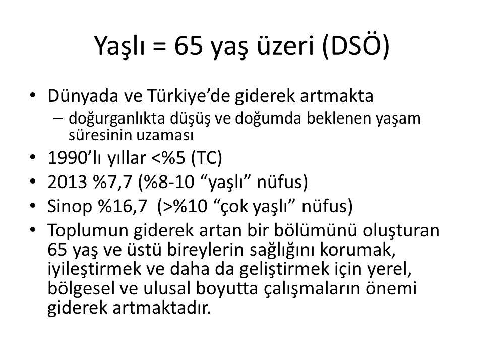 Yaşlı = 65 yaş üzeri (DSÖ) Dünyada ve Türkiye'de giderek artmakta