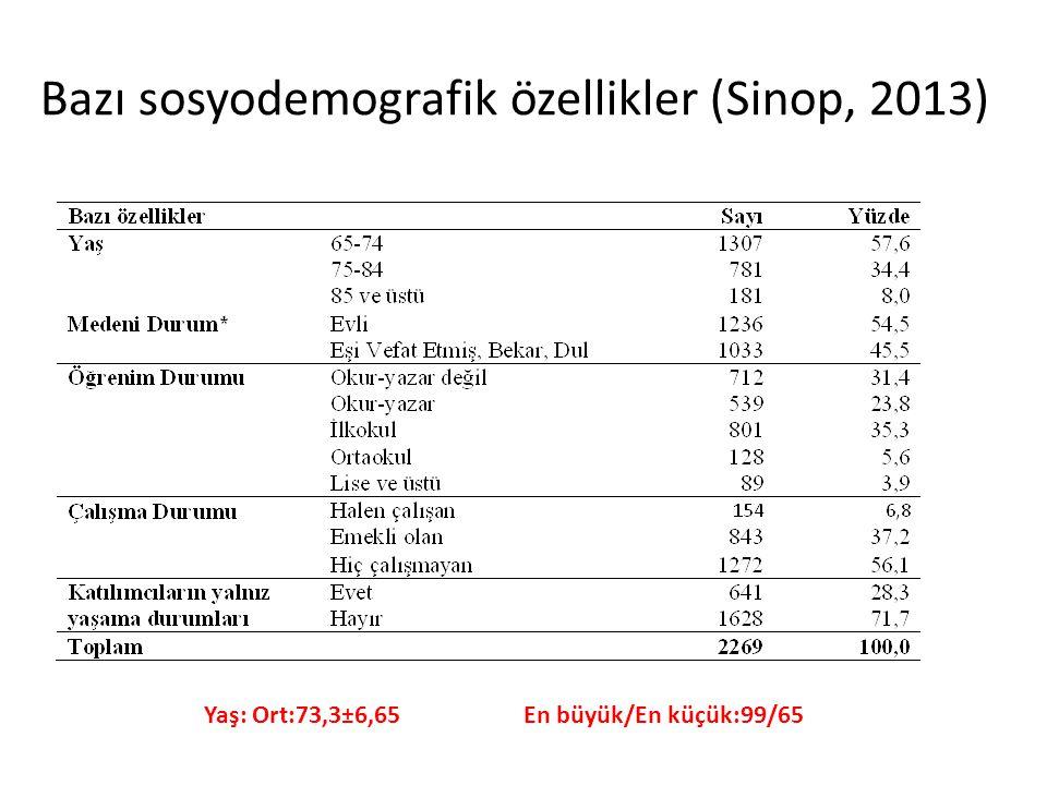 Bazı sosyodemografik özellikler (Sinop, 2013)