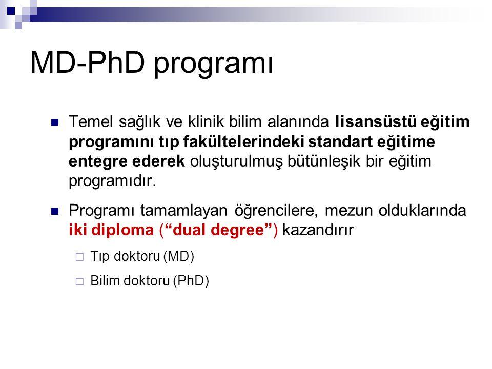 MD-PhD programı