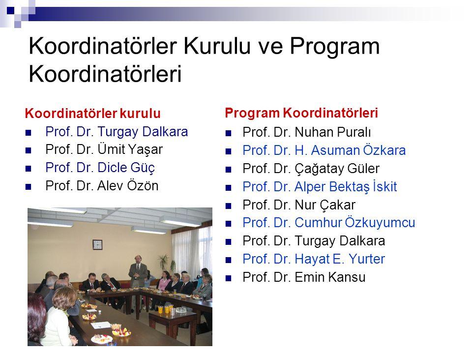 Koordinatörler Kurulu ve Program Koordinatörleri