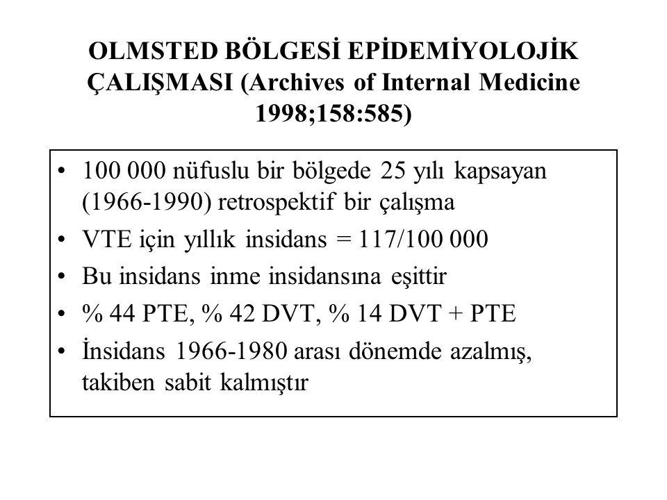 VTE için yıllık insidans = 117/100 000