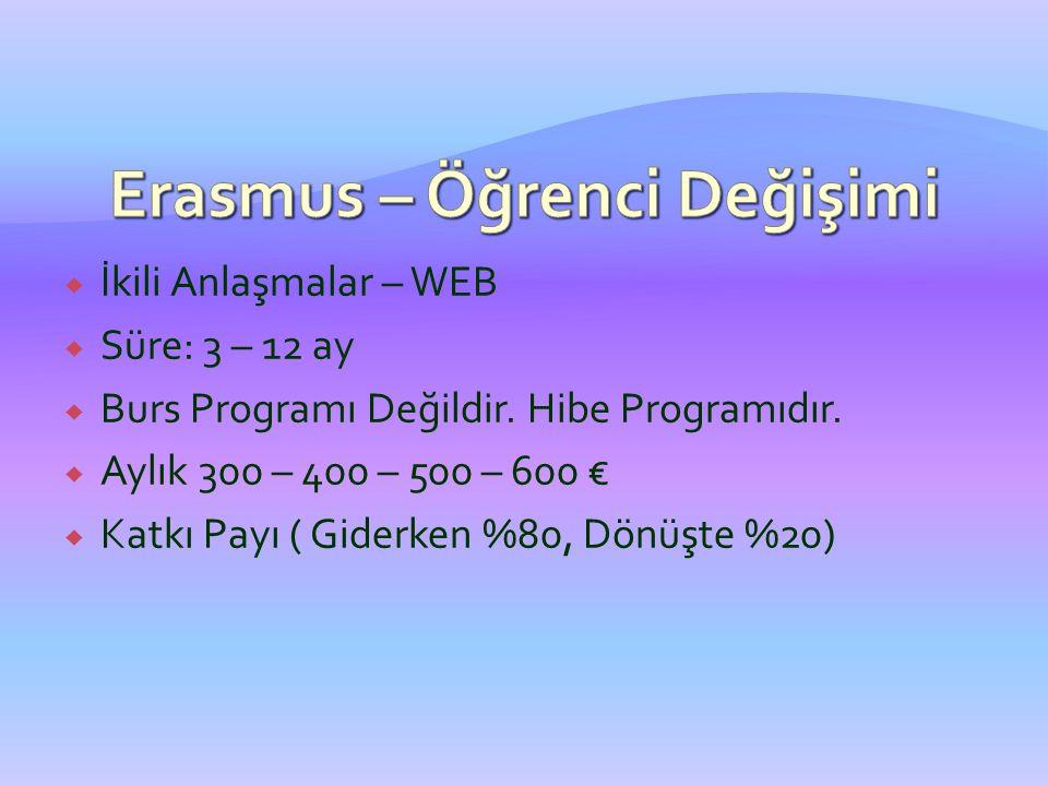 Erasmus – Öğrenci Değişimi