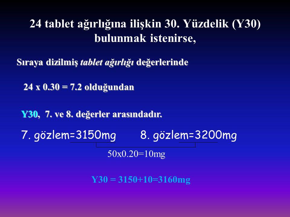 24 tablet ağırlığına ilişkin 30. Yüzdelik (Y30) bulunmak istenirse,