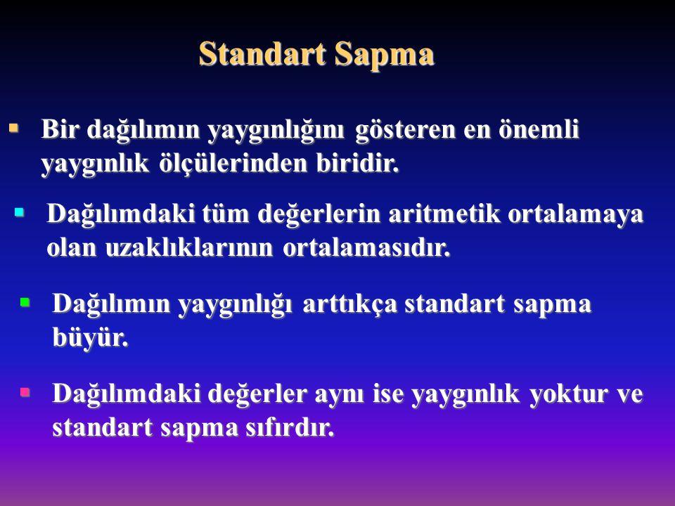 Standart Sapma Bir dağılımın yaygınlığını gösteren en önemli yaygınlık ölçülerinden biridir.