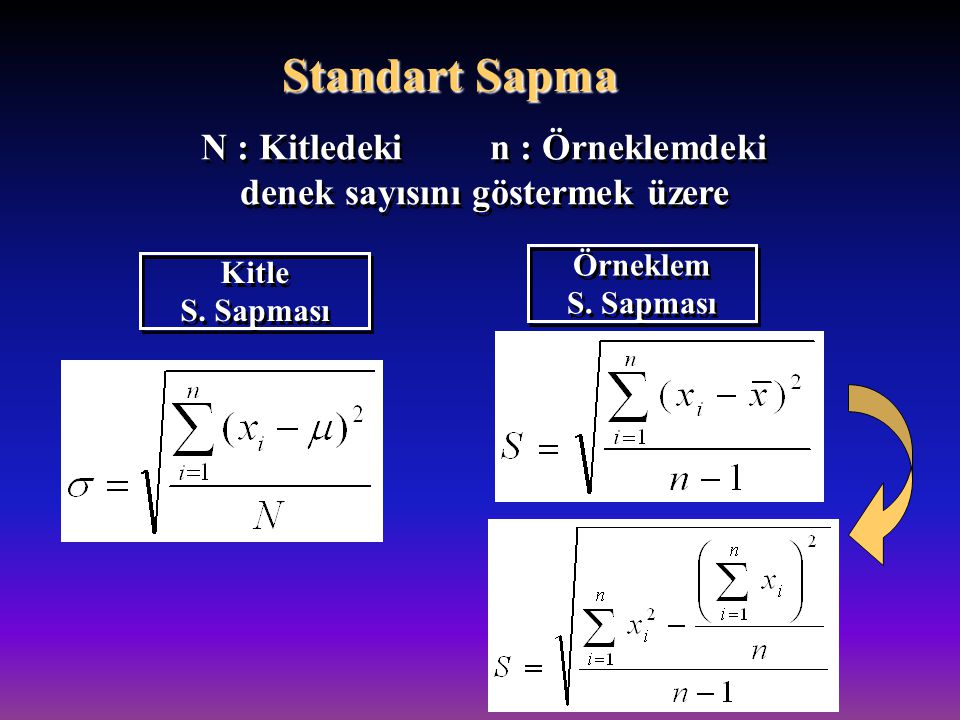 N : Kitledeki n : Örneklemdeki denek sayısını göstermek üzere