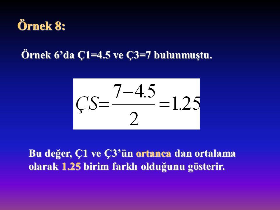 Örnek 8: Örnek 6'da Ç1=4.5 ve Ç3=7 bulunmuştu.