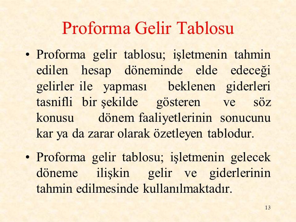 Proforma Gelir Tablosu