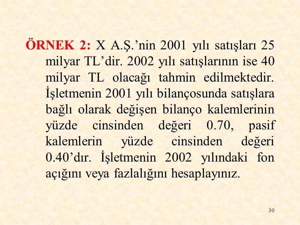 ÖRNEK 2: X A. Ş. 'nin 2001 yılı satışları 25 milyar TL'dir