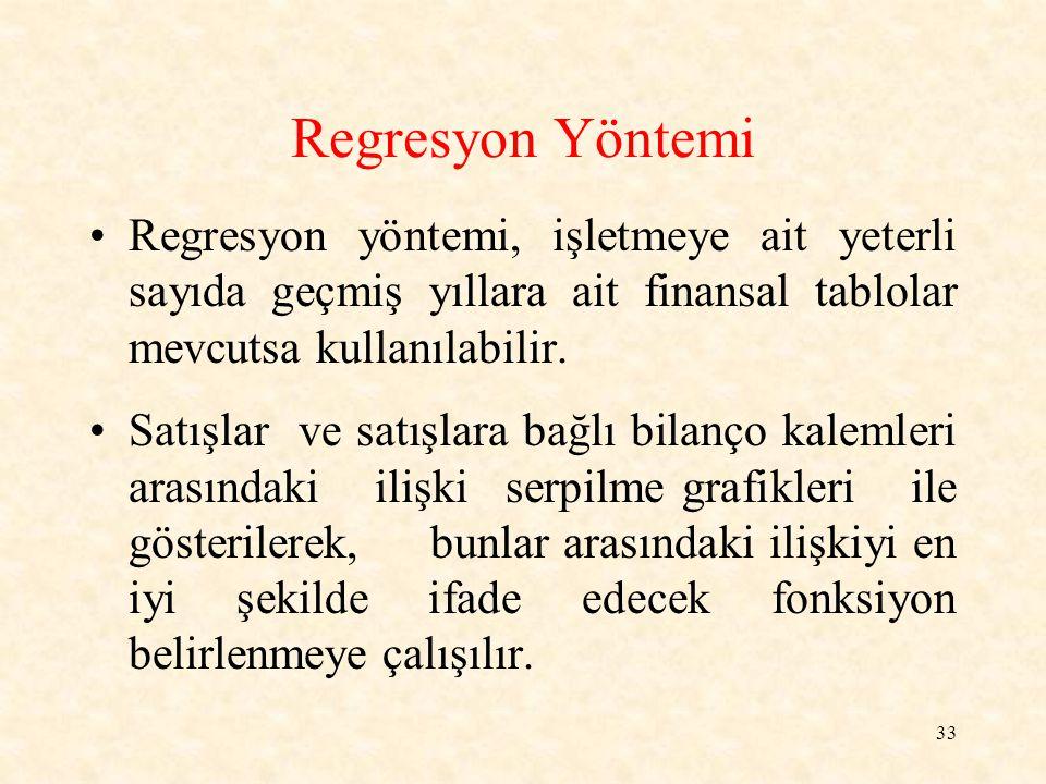 Regresyon Yöntemi Regresyon yöntemi, işletmeye ait yeterli sayıda geçmiş yıllara ait finansal tablolar mevcutsa kullanılabilir.