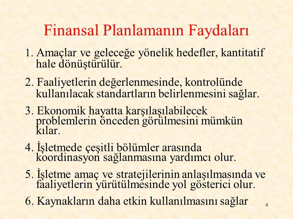 Finansal Planlamanın Faydaları