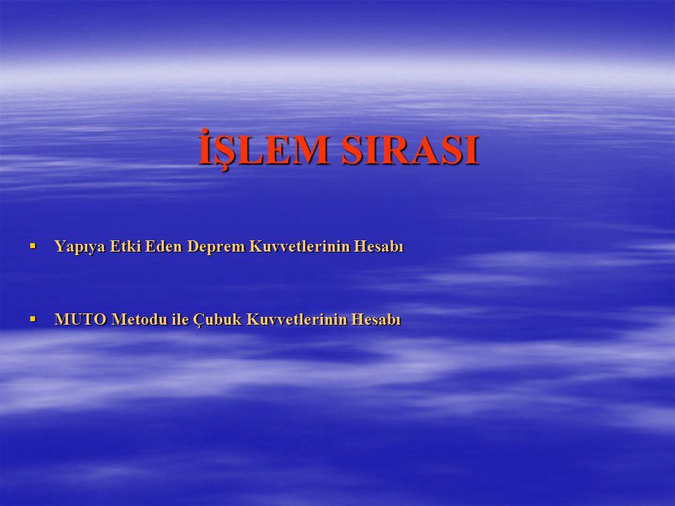İŞLEM SIRASI Yapıya Etki Eden Deprem Kuvvetlerinin Hesabı