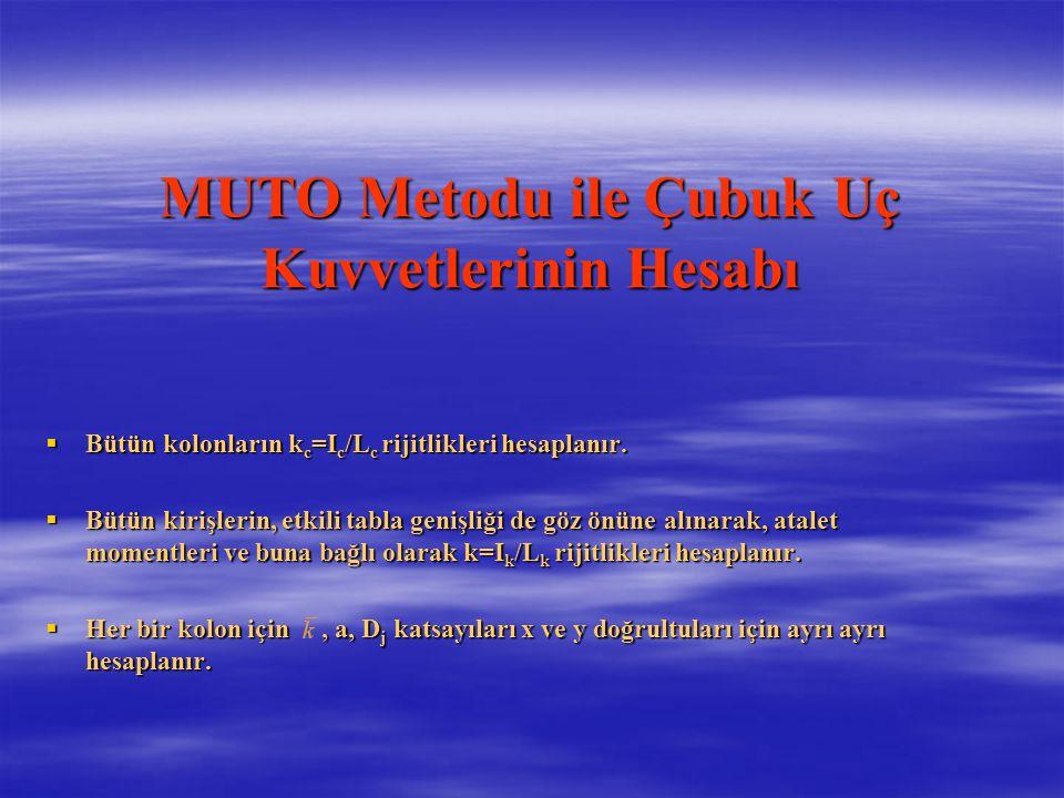 MUTO Metodu ile Çubuk Uç Kuvvetlerinin Hesabı