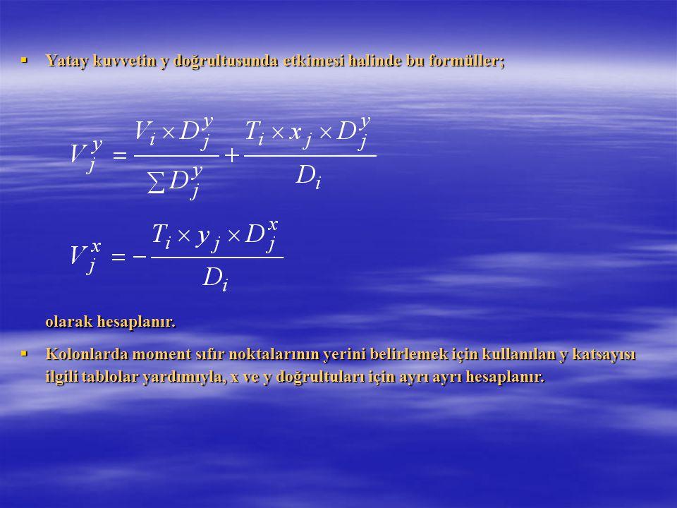 Yatay kuvvetin y doğrultusunda etkimesi halinde bu formüller;