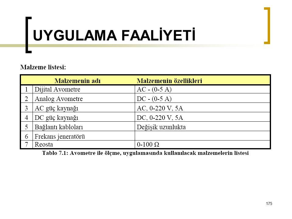 UYGULAMA FAALİYETİ 175