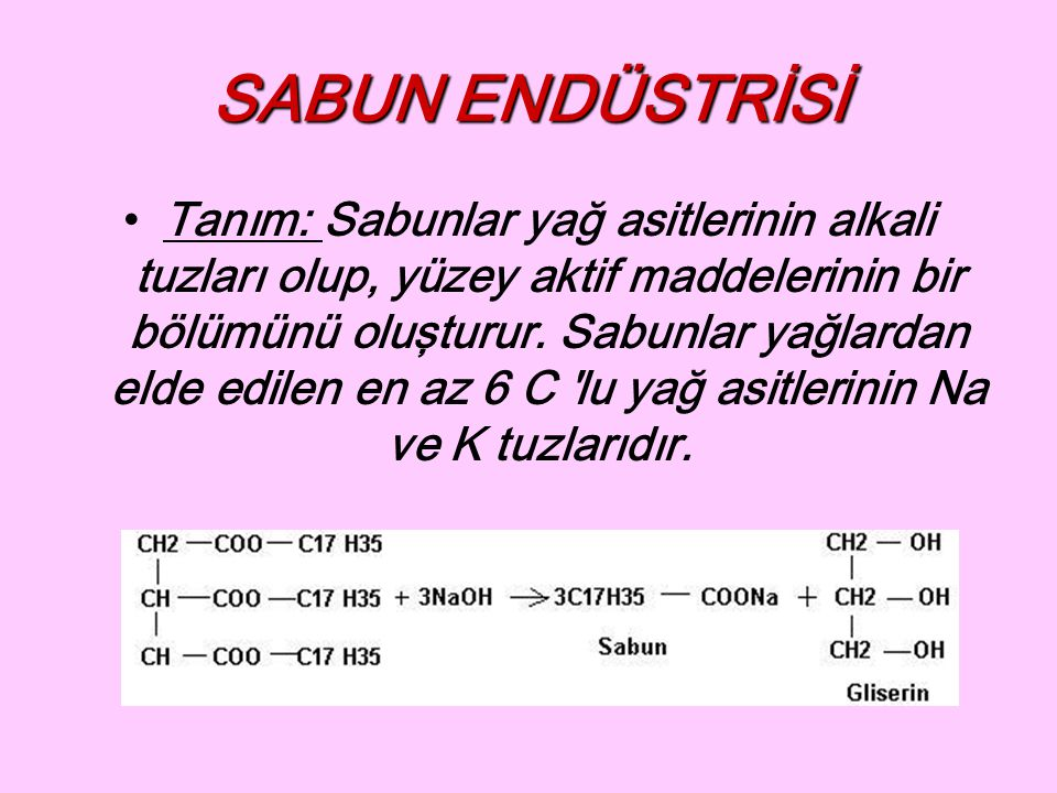 SABUN ENDÜSTRİSİ